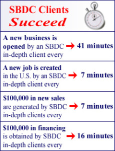 SBDC Client Success